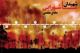 ۶ اینفوگرافی کمتردیده شده درباره شهدا و ایثارگران